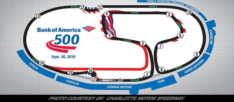Charlotte motor speedway road course for Map of charlotte motor speedway